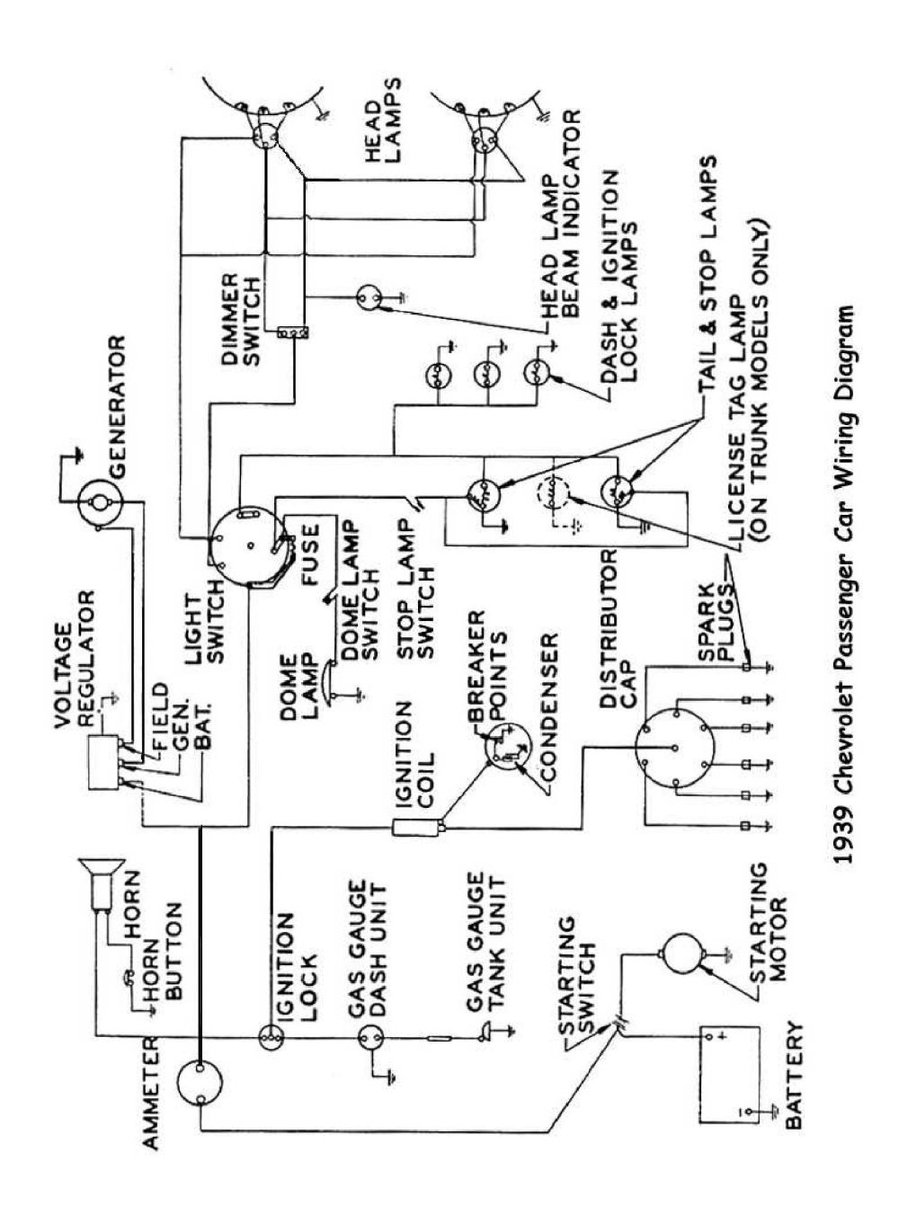 medium resolution of  1939 passenger car wiring