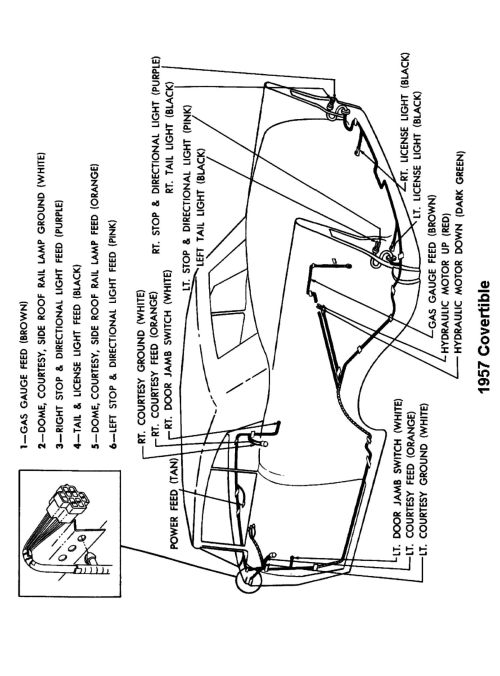 small resolution of 1957 convertible body wiring chevy wiring diagrams