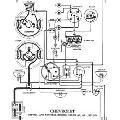 1976 Evinrude 70 Hp Wiring Diagram Delco Remy Distributor Cj3 Vw Beetle Starter Jeep Model Chevy Diagrams 1927 Capitol National Models 1928