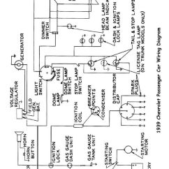Electric Wiring Diagram Car Chevrolet S10 Radio Chevy Diagrams