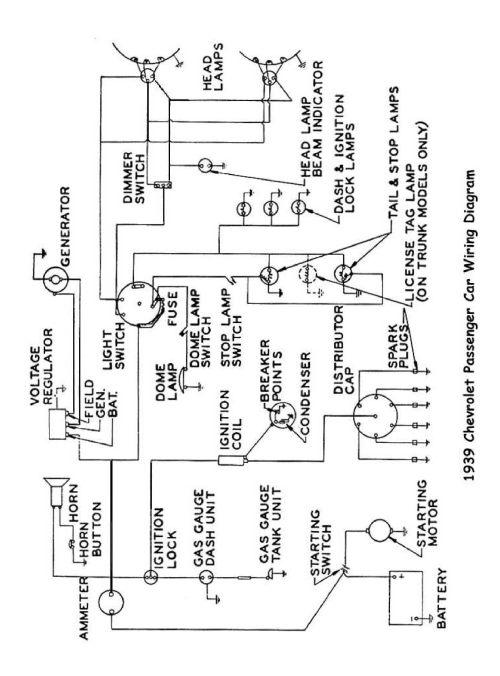 small resolution of  1939 passenger car wiring