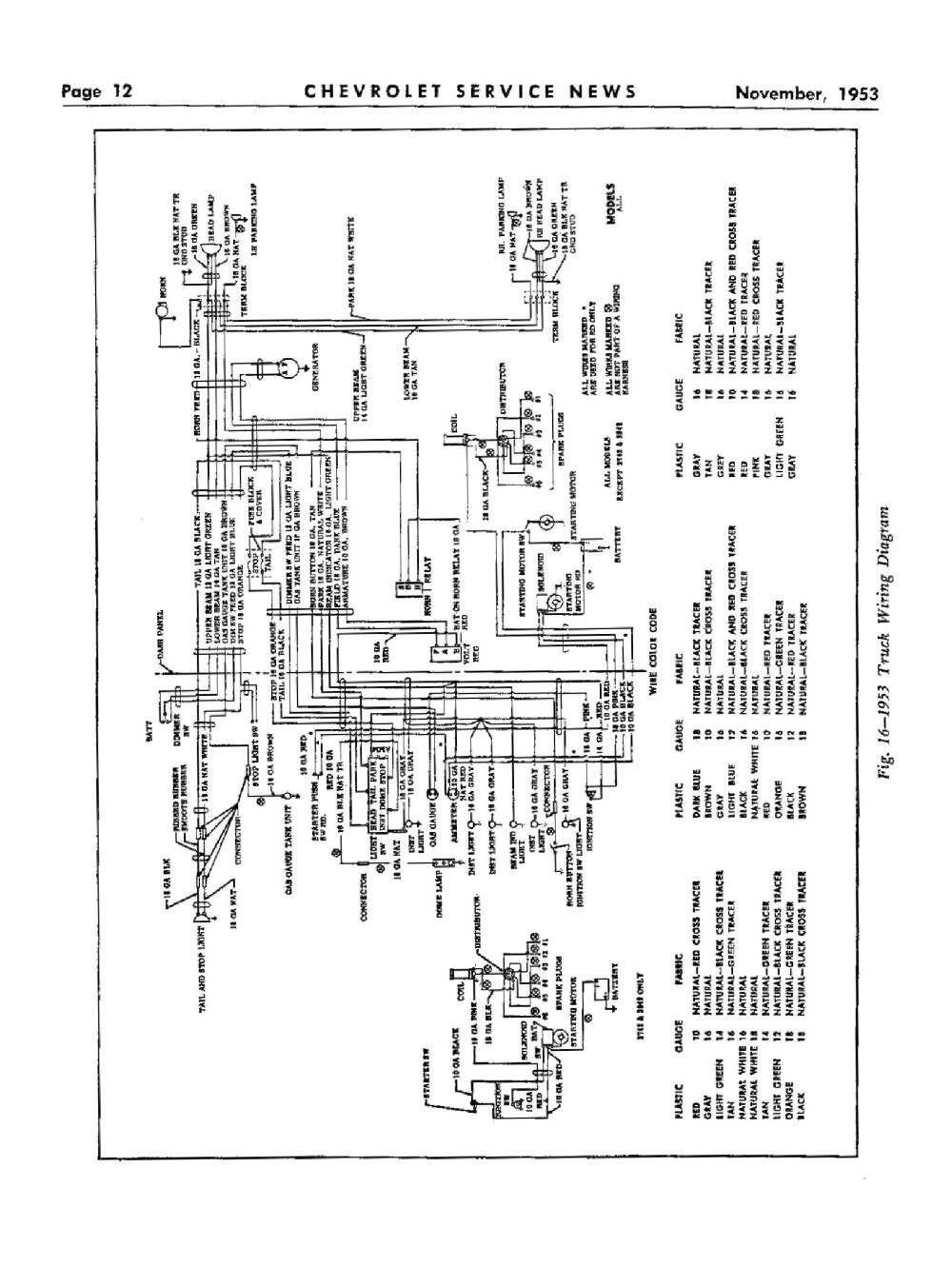 medium resolution of  1953 truck wiring
