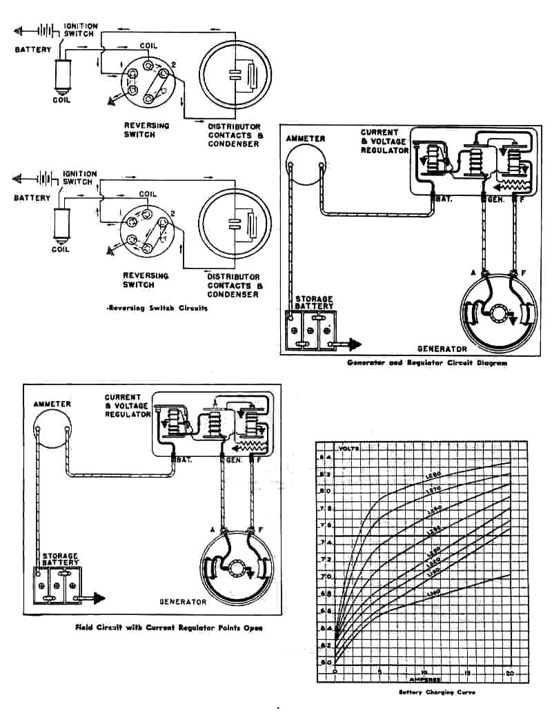 1954 Ford Ignition Wiring Diagram, 1954, Get Free Image