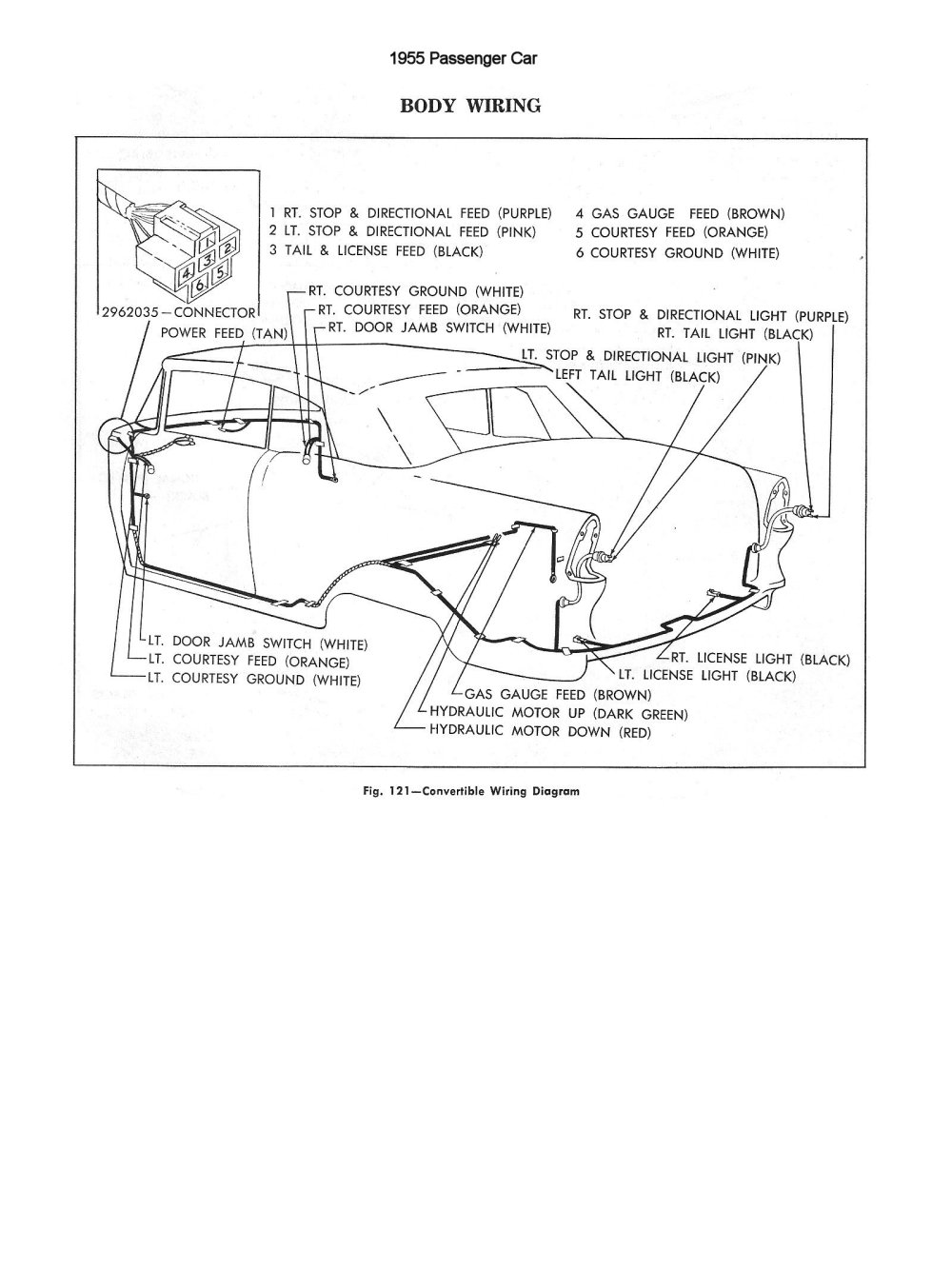 medium resolution of  1955 passenger car body wiring