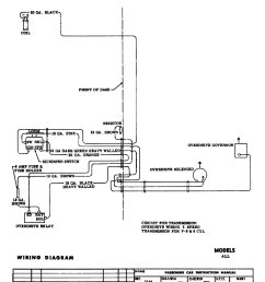 1955 chevy overdrive wiring diagram wiring diagram schematics chevelle ignition wiring 55 chevy ignition wiring [ 1600 x 2164 Pixel ]