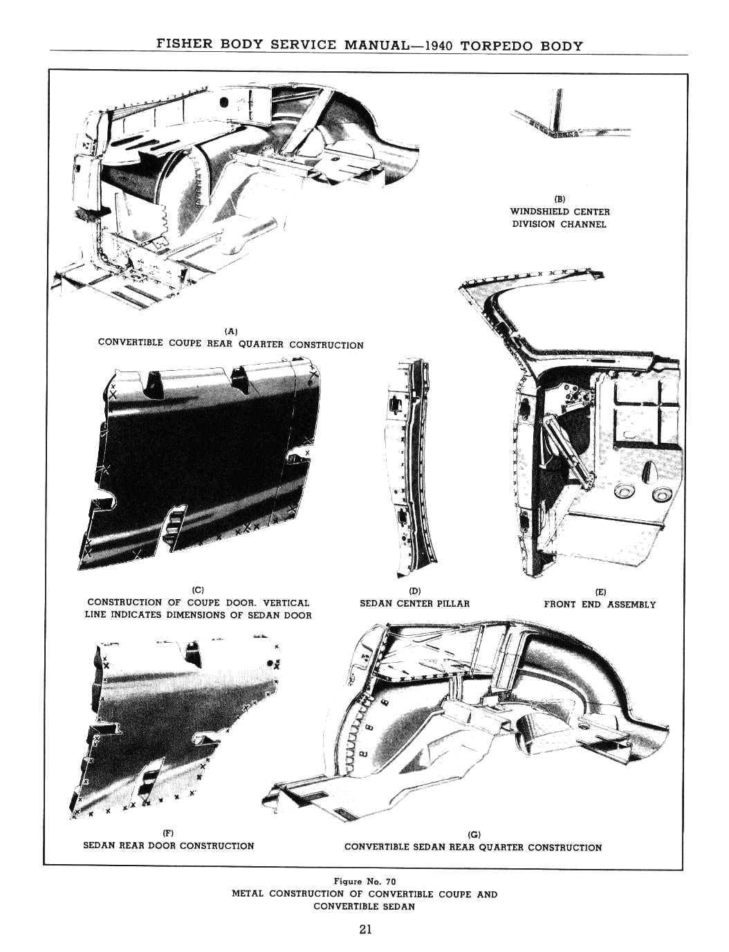 1939 & 1940 Fisher Body Service & Construction
