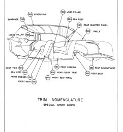 fisher chevrolet 1955 a trim instructions manual 465023 rh chevy oldcarmanualproject com fisher diagram organic chemistry [ 1228 x 1648 Pixel ]