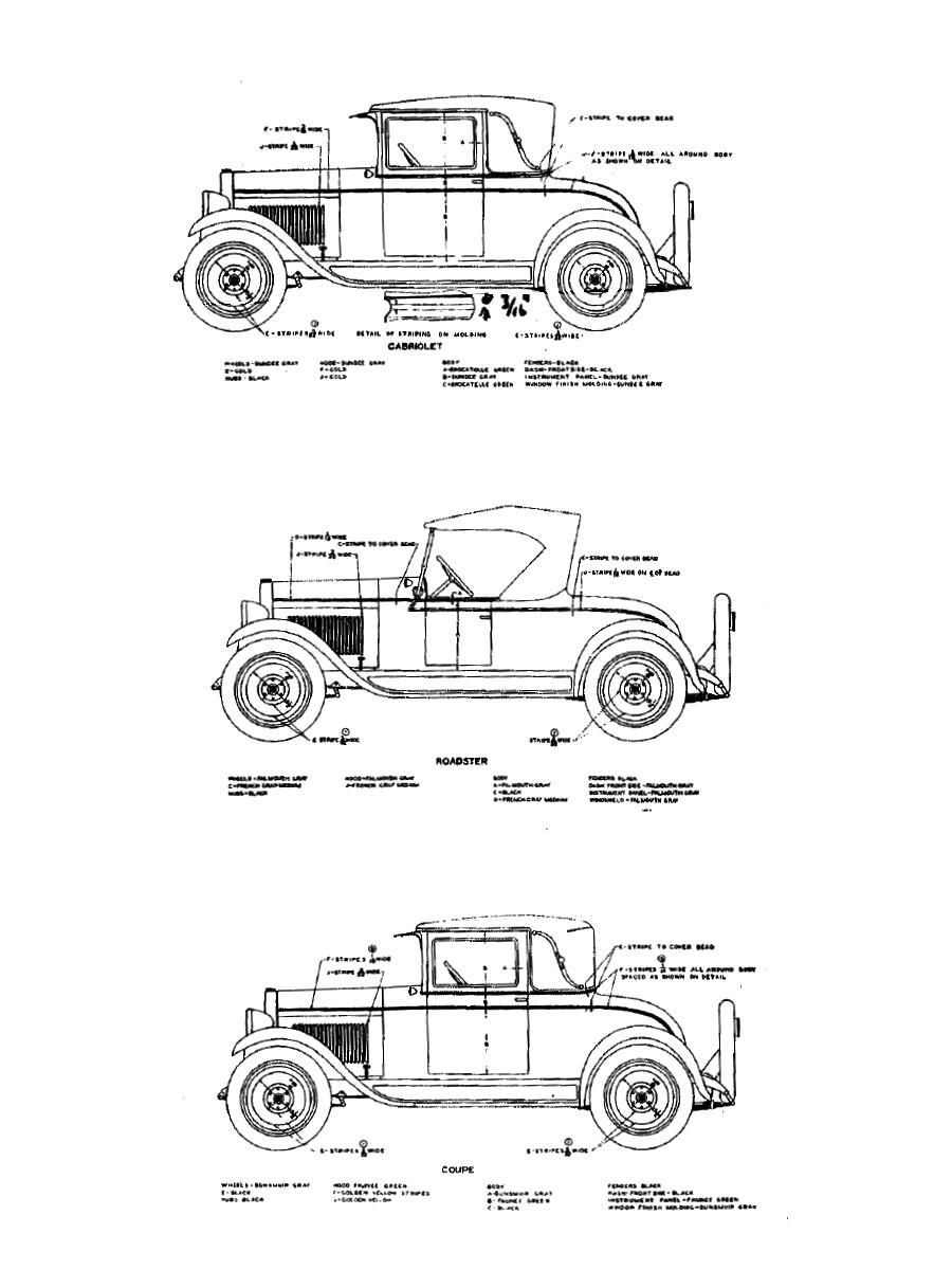 1928 Cherolet Paint Info