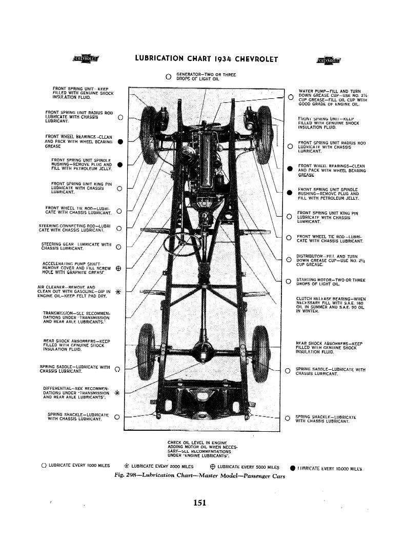 1934 Chevrolet Repair Manual
