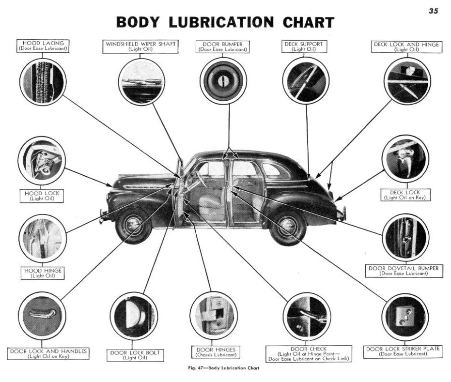 1941 Chevrolet Shop Manual