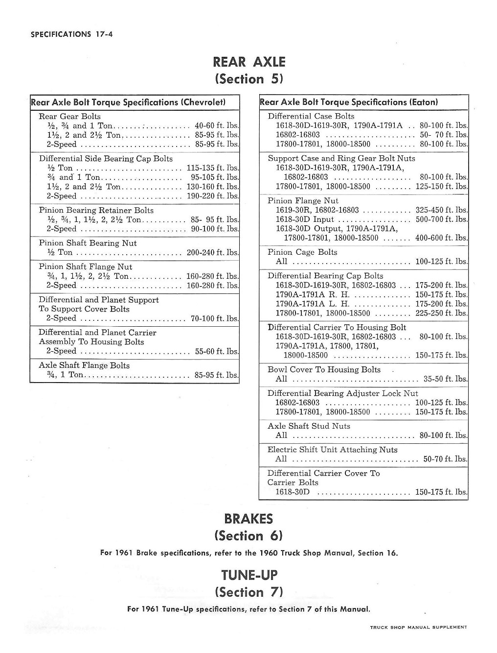 1961 Chevrolet Truck Shop Manual Supplement