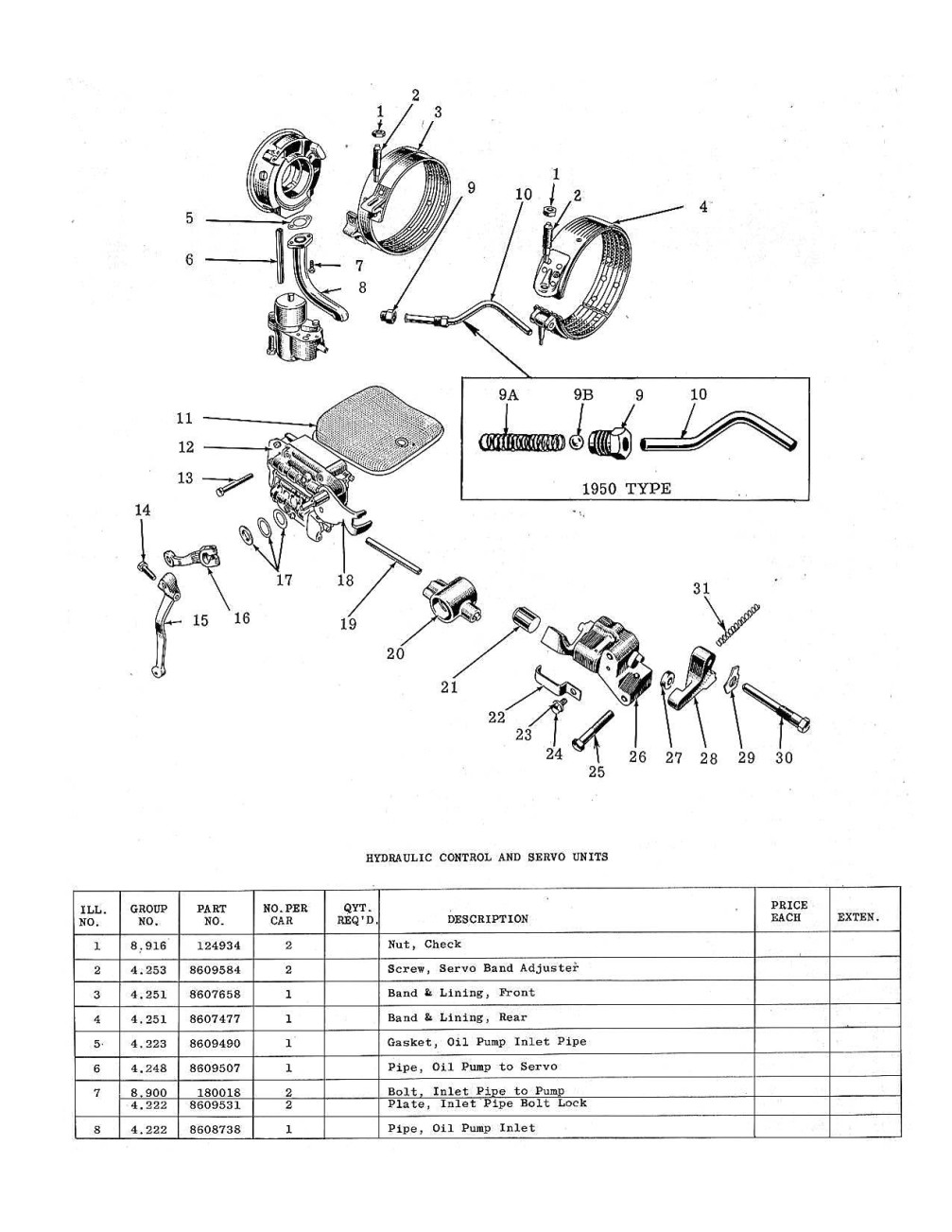 1946 1950 Hydra Matic Transmission Parts Requisition For