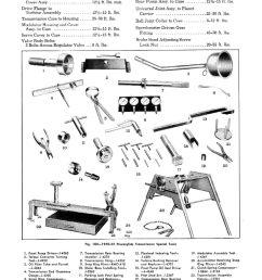 powerglide transmission modulator diagram wiring diagram inside powerglide transmission modulator diagram [ 900 x 1217 Pixel ]