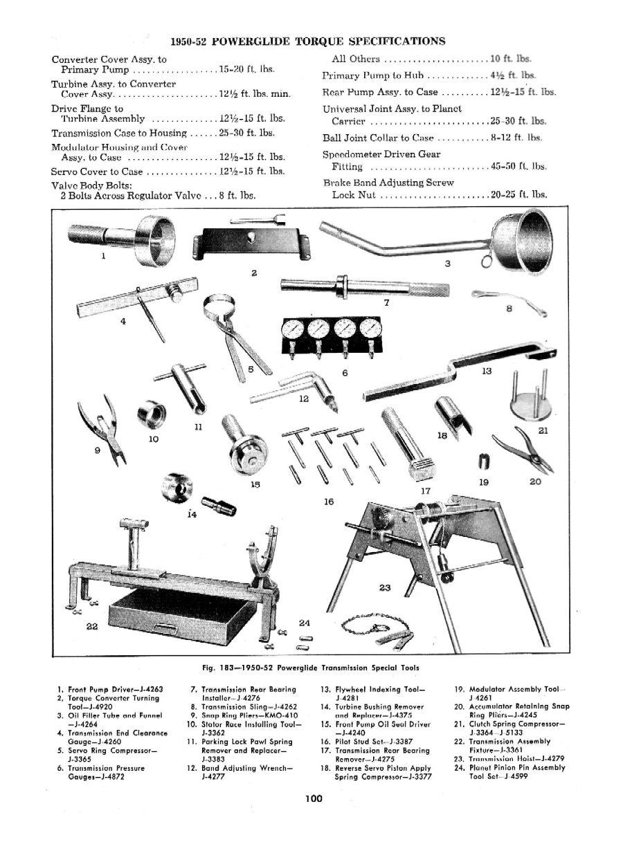 medium resolution of powerglide transmission modulator diagram wiring diagram inside powerglide transmission modulator diagram