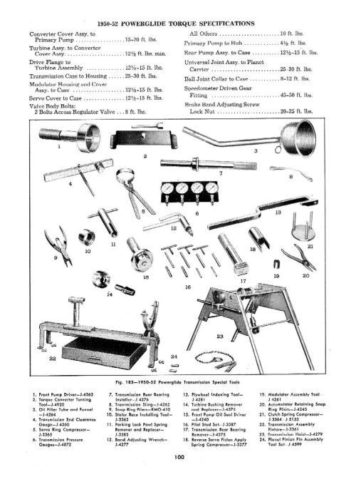small resolution of powerglide transmission modulator diagram wiring diagram inside powerglide transmission modulator diagram