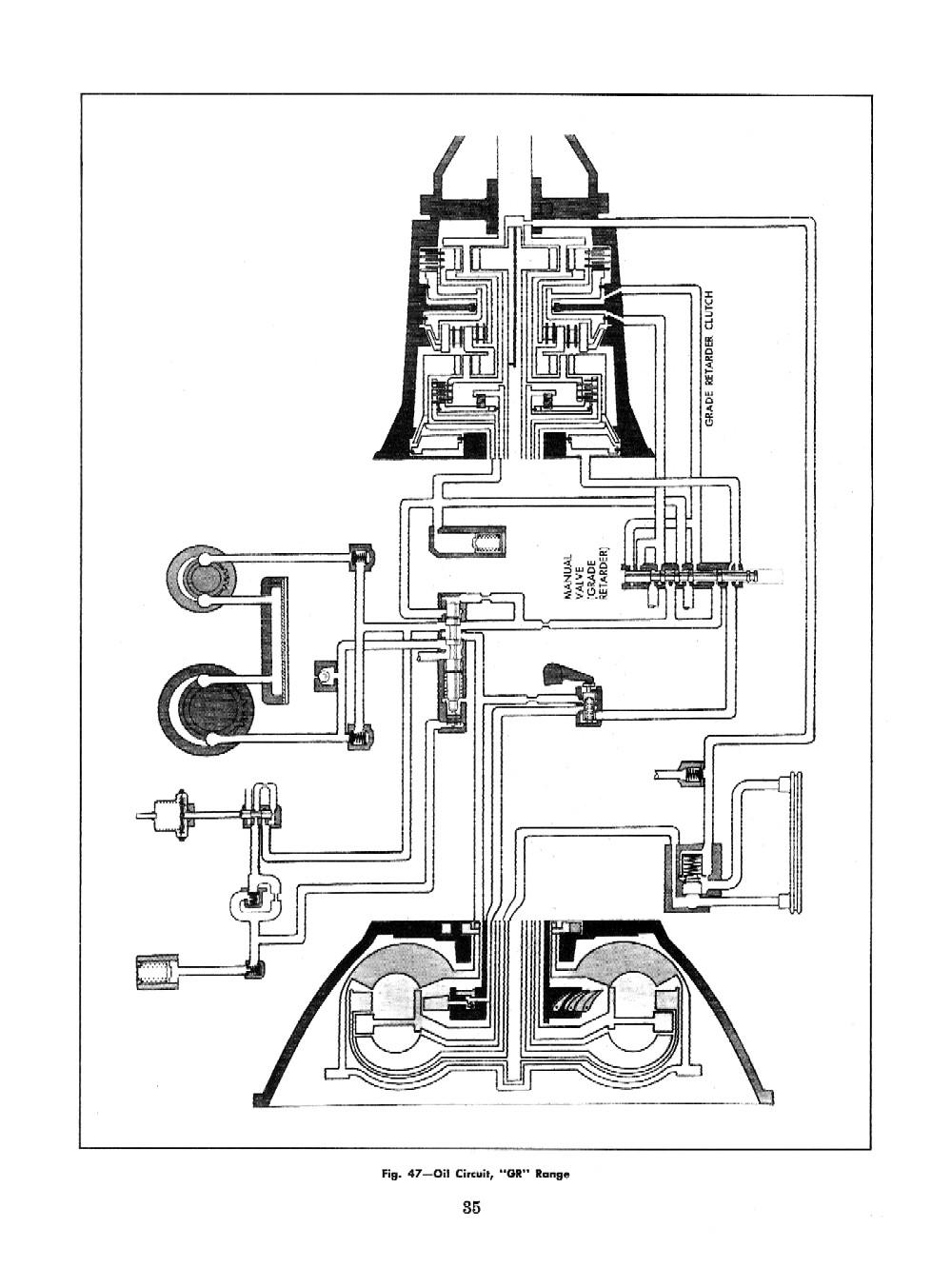 Chevrolet Servicing the 1958 Turboglide Transmission