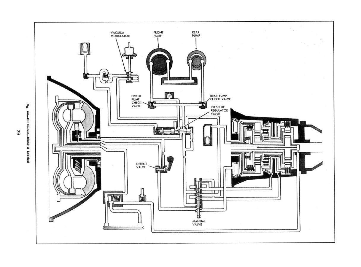 Construccin Manual Pictures