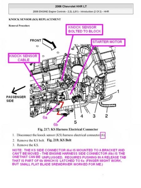 Honda Civic Coolant Flow Diagram : honda, civic, coolant, diagram, Change, Knock, Sensor, Chevy, Network