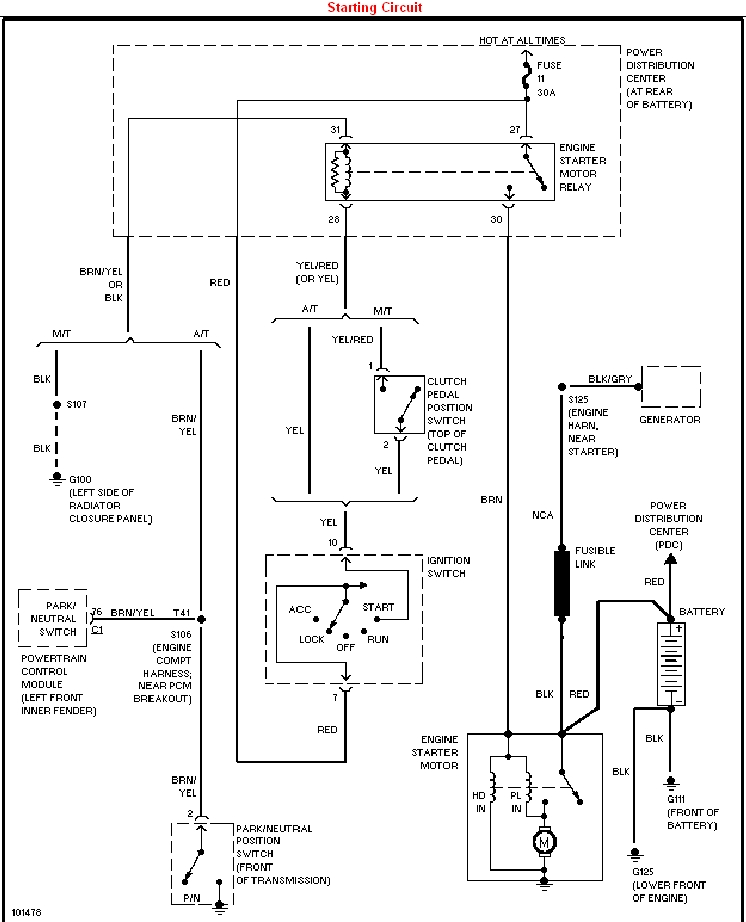 1998 Dodge Dakota Ignition Wiring Harness. . Wiring Diagram