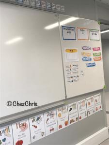 Mur de salle de classe avec des posters et un tableau blanc sur lequel sont accrochées des étiquettes magnétiques utilisées pour travailler les jours de la semaine en anglais.