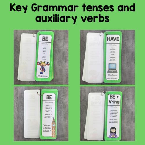 les règles de grammaire anglais dans un porte clé en éventail: les temps grammaticaux