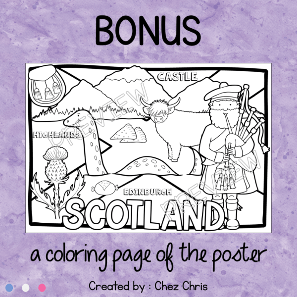 Symbols of Scotland - Collaborative Poster