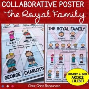 L'arbre généalogique de la famille royale britannique sous forme de poster collaboratif / British Royal family tree