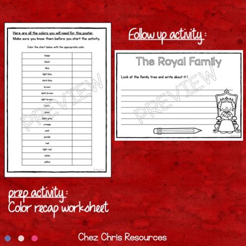 L'arbre généalogique de la famille royale britannique sous forme de poster collaboratif : les activités préparatoires et de suivi