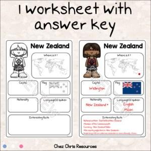 vignette fiche de recherche Nouvelle-Zélande