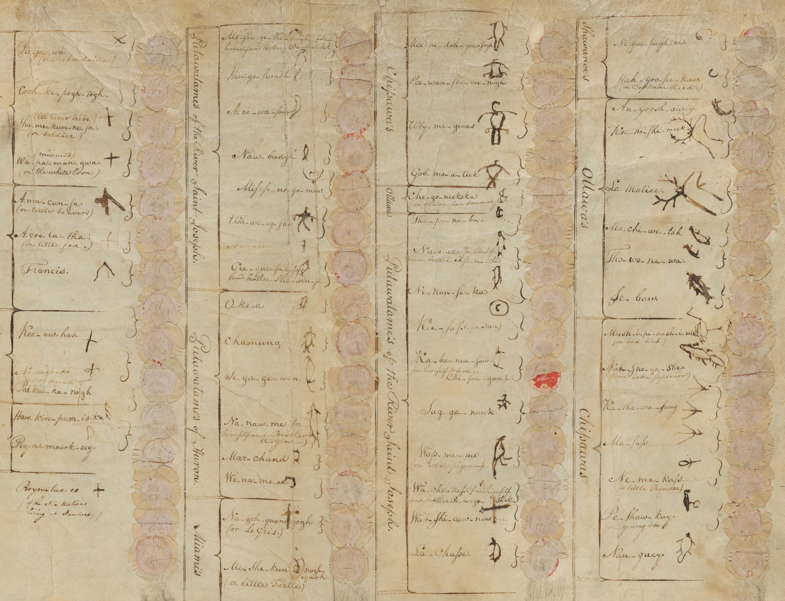 Image of 1795 treaty between the United States government and representatives of the Wyandot, Delaware, Shawnee, Ottawa, Chippewa, Potawatomi, Eel River, Wea, Kickapoo, Plankeshaw, and Kaskaskia peoples.