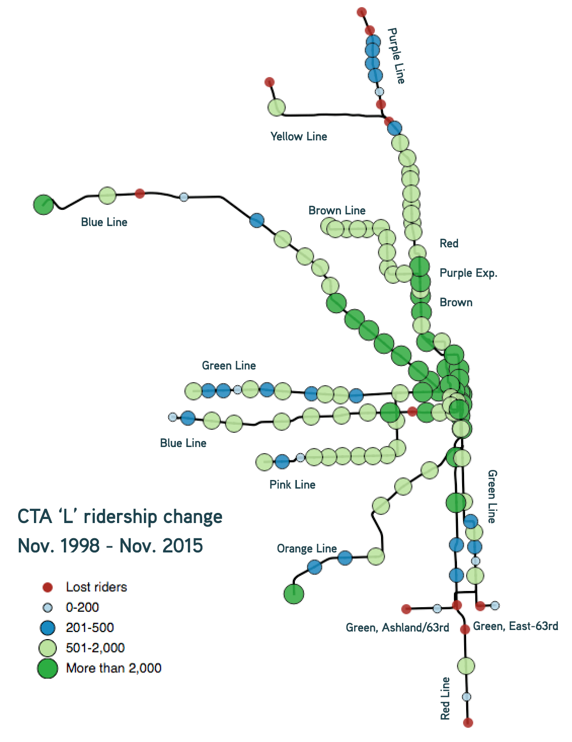 CTA Reports Huge Ridership Gains on Blue Line Losses on South Side