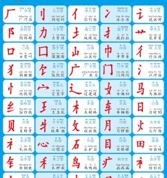 Chinese Worksheets 中文作业 – Ling-Ling Chinese [ 1280 x 949 Pixel ]