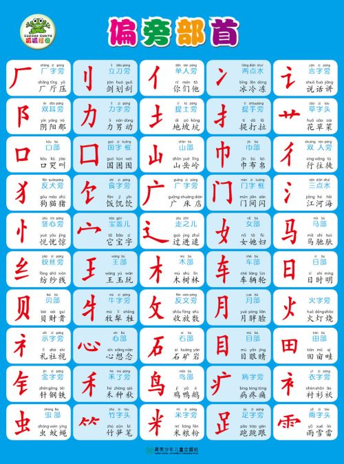 small resolution of https vividchinese wordpress com category radicals radicals with pictures to help you remember them a very useful resource