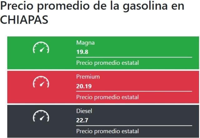 gasolina mxx