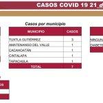 Chiapas continúa con una tendencia sostenida de casos COVID-19