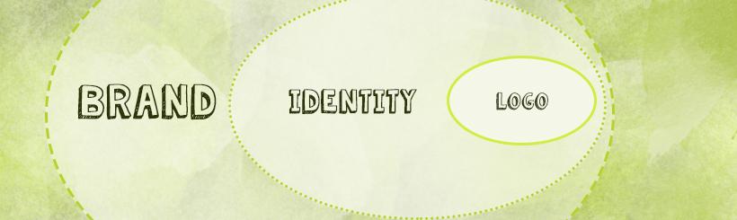Logo, brand e identità visiva: chiariamo