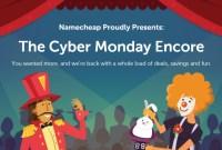 Namecheap khuyến mại Black Friday & Cyber Monday – Giảm tới 99%, Tên miền .COM/.NET chỉ 0.88$/năm
