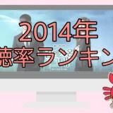 韓国ドラマ2014年視聴率