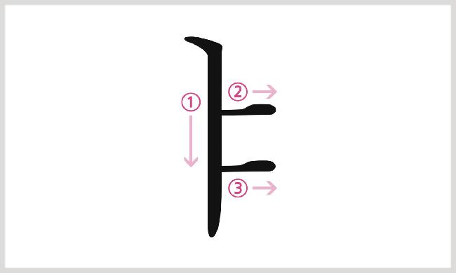 母音ㅑの書き順