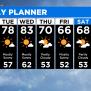 Chicago Weather Sunshine Warmer Temperatures Return