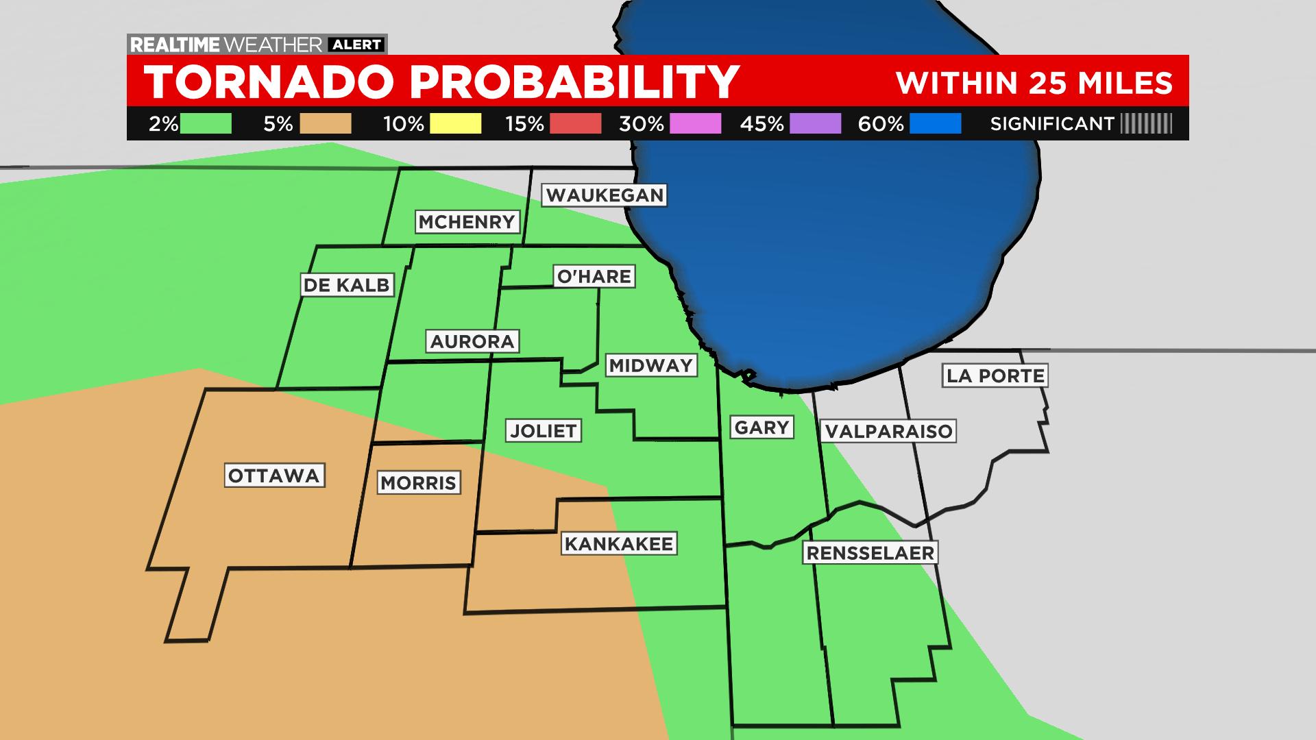 Tornado Probability: 05.03.21