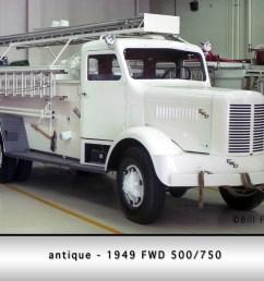 winthrop harbor fire department fwd antique engine [ 1024 x 768 Pixel ]