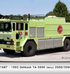 new lenox fire protection district oshkosh arff [ 1024 x 768 Pixel ]