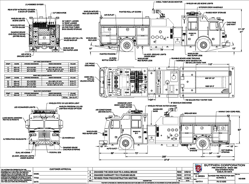 Sportsman 500 Thermostat Location. Diagrams. Auto Fuse Box