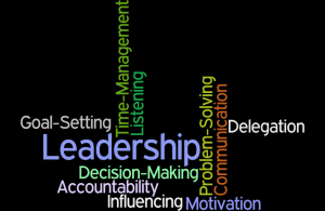 Leadership Skills Word Cloud
