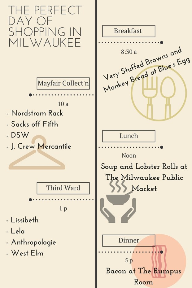 where to shop in milwaukee
