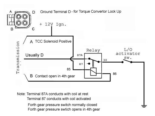 Lock up relay using 4th gear logic?resize=512%2C384 700r4 wiring diagram the best wiring diagram 2017  at edmiracle.co