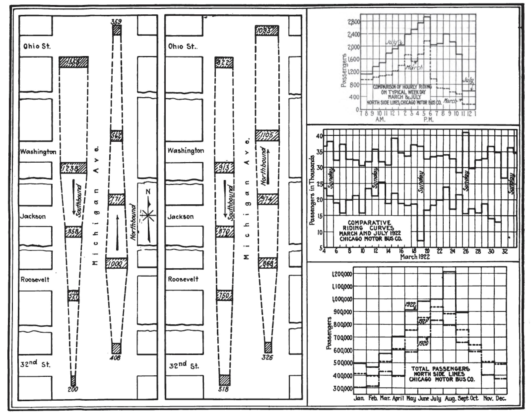Passenger Elevator Wiring Diagram Tao Wiring Diagrams