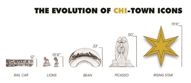 Chi-town Rising Graphic