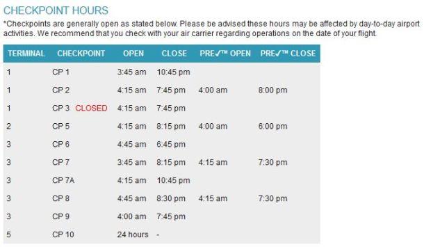 Save time with TSA Precheck - Chicago on the Cheap